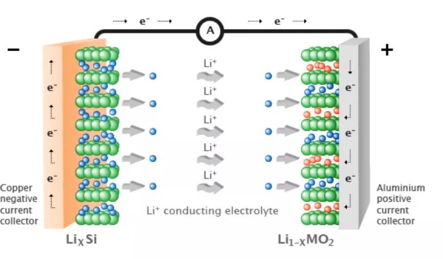 锂离子电池解构.jpg