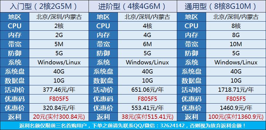老牌IDC服务商巨盈网络 国内服务器2核2G5M带宽 低至320元/年,服务器,虚拟主机,巨盈网络,第4张