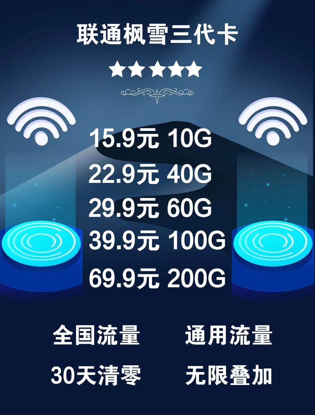 推荐自用流量卡和无限WiFi设备